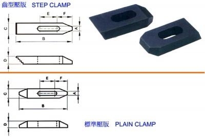 Step Clamp